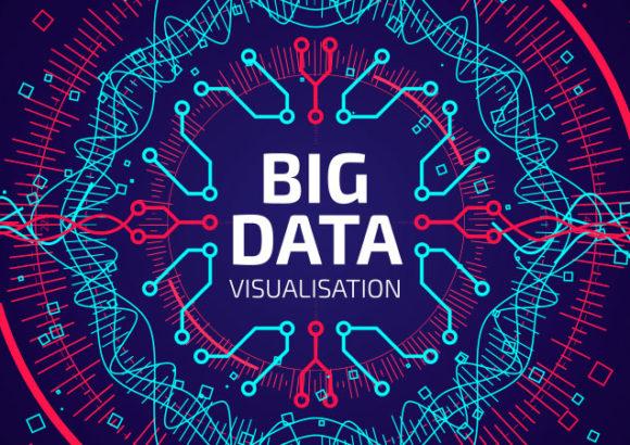 Big Time – Aware Data